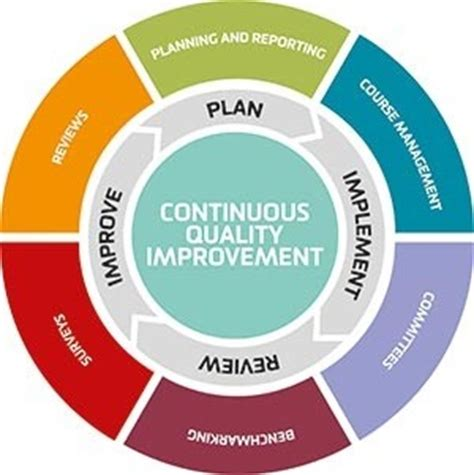 Quality Assurance Engineer Jobs - Apply Now CareerBuilder
